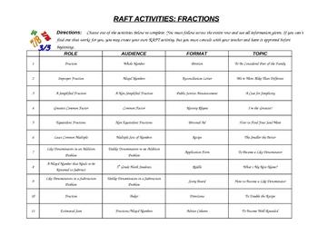 Fraction RAFT Activities