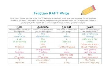 Fraction RAFT Write FREEBIE!