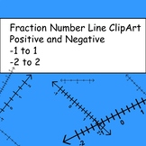 Fraction Rational Number Line ClipArt