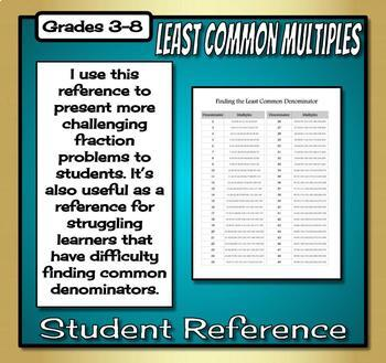 Fraction Reference - Least Common Multiples & Greatest Common Factors