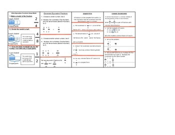 Fraction Reference Cards