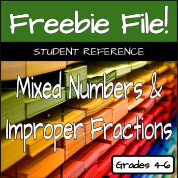 Fraction Reference - Mixed Number & Improper Fraction Equivalents