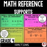 Fraction Reference Sheets: Fraction Supports Grade 4