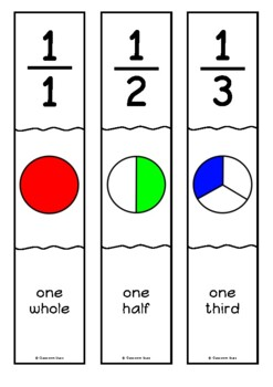 Fraction Reminders