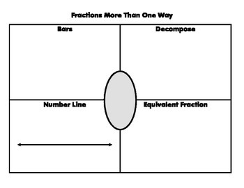 Fractions More Than One Way