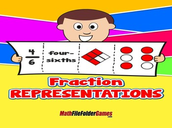 Fraction Representations