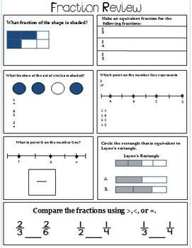 Fraction Review