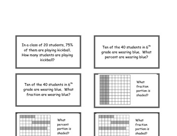 Fraction Review Cards