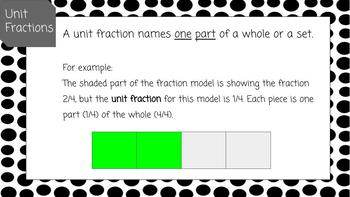 Fraction Review - Digital