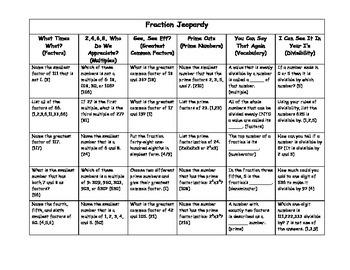 Fraction Review Game, Multiples, GCF, Vocab., Divisibility