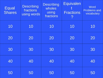 Fraction Review - Jeopardy - 2nd Grade Common Core Aligned