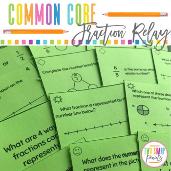 Fraction Review Relay Game