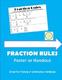 Fraction Rules Poster or Handout