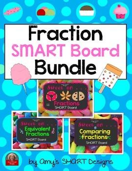 Fraction SMART Board Bundle