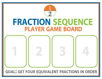 Fraction Games - Equivalent Fraction Sequence Card Game (Math Centers)