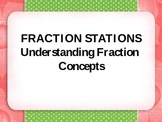 Fraction Stations