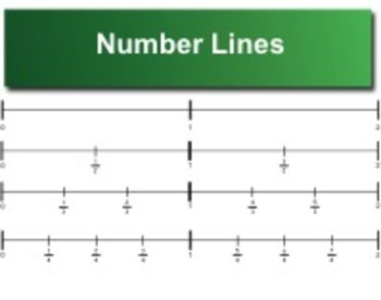 Fraction Strips and Number Lines