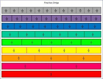 Fraction Strips for Fractions Percents and Decimals