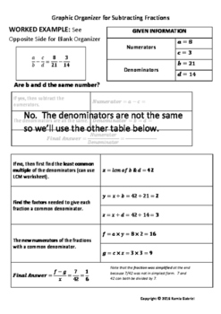 Fraction Subtraction Graphic Organizer
