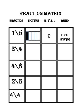 Fraction Tables