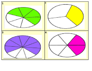 Fraction Task Cards (24 cards)