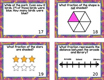 Fraction Task Cards - 3.NF.1, 3.NF.2, 3.NF.3, & 3.G.2