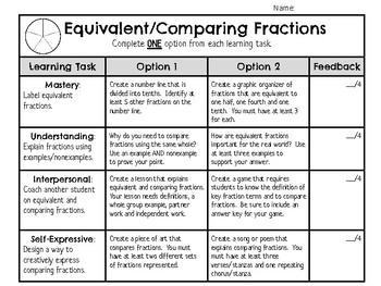4th Grade Fraction Task Rotations