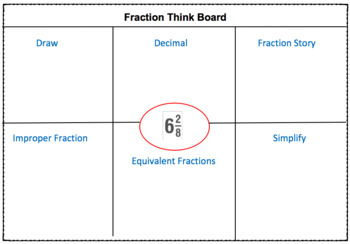 Fraction Think Board Assessment
