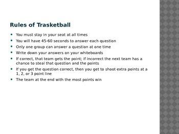 Fraction Trasketball