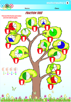 Fraction Tree