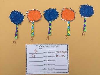 Fraction or Pattern Trufulla Trees