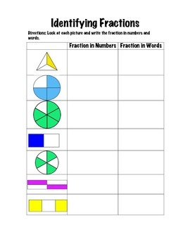 Fraction Unit