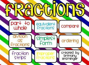 Fraction Unit Flipchart- Math EnVision Unit 10
