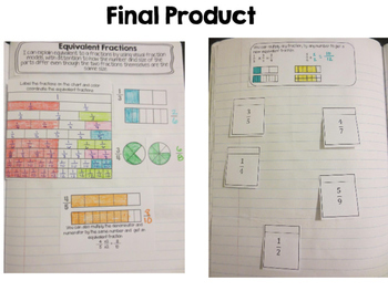 Fraction Unit Interactive Notebook 4.NF