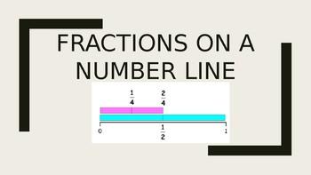 Fraction Bulletin Board