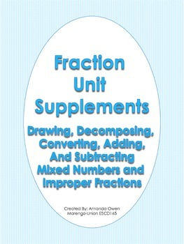 Fraction Unit Supplements - CCSS aligned