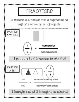 Fraction Unit (Wholes, Halves, Thirds, Fourths and Fifths)