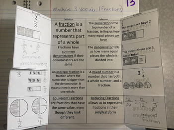 Fraction Vocabulary (5th Grade Engage NY Module 3 Vocabulary)