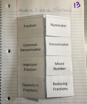 Fraction Vocabulary (5th Grade Engage NY Module 3 Vocabulary)