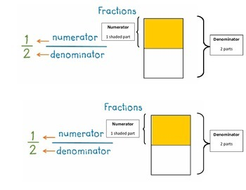 Fraction Vocabulary Card