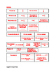 Fraction Vocabulary Card Match Up/Sort & Matching Workshee