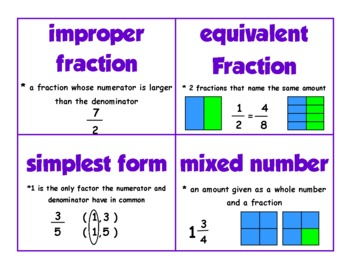 fraction vocabulary cards by simply mathtastic tpt