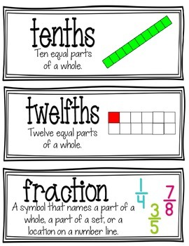 Fraction Vocabulary Cards FREEBIE!