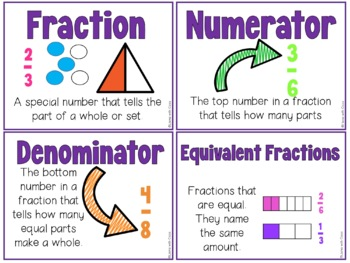 Fractions Vocabulary Activities Free