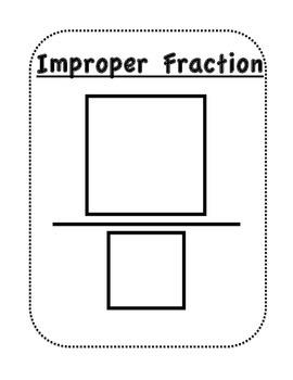 Fraction Vocabulary Concept Clues Bundle