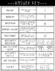 Fraction Vocabulary Cut & Paste