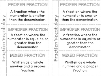 Fraction Vocabulary Interactive Notes