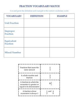 Fraction Vocabulary Match