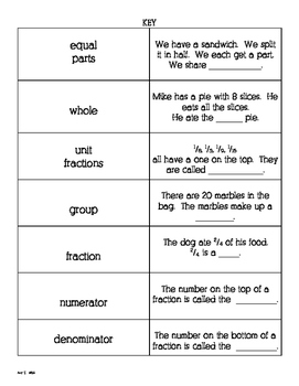 Fraction Vocabulary Matching Cut and Glue
