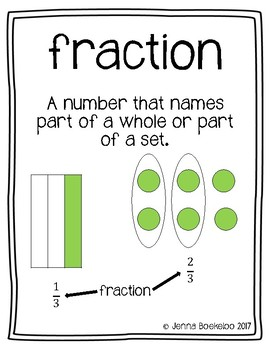 Math Expressions Unit 7: Fraction Vocabulary Posters